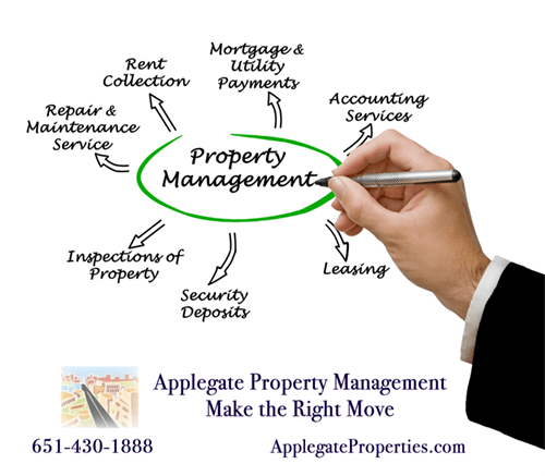 Applegate Property Management Stillwater MN